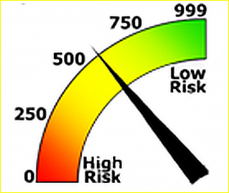 CBC risk meter